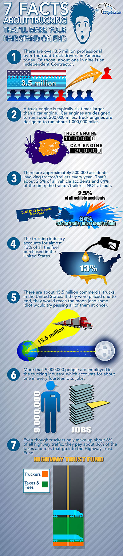 7 Facts Trucking Infographic   CDLjobs.com