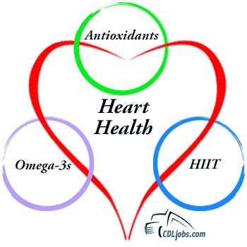 Trucker Heart Health   CDLjobs.com